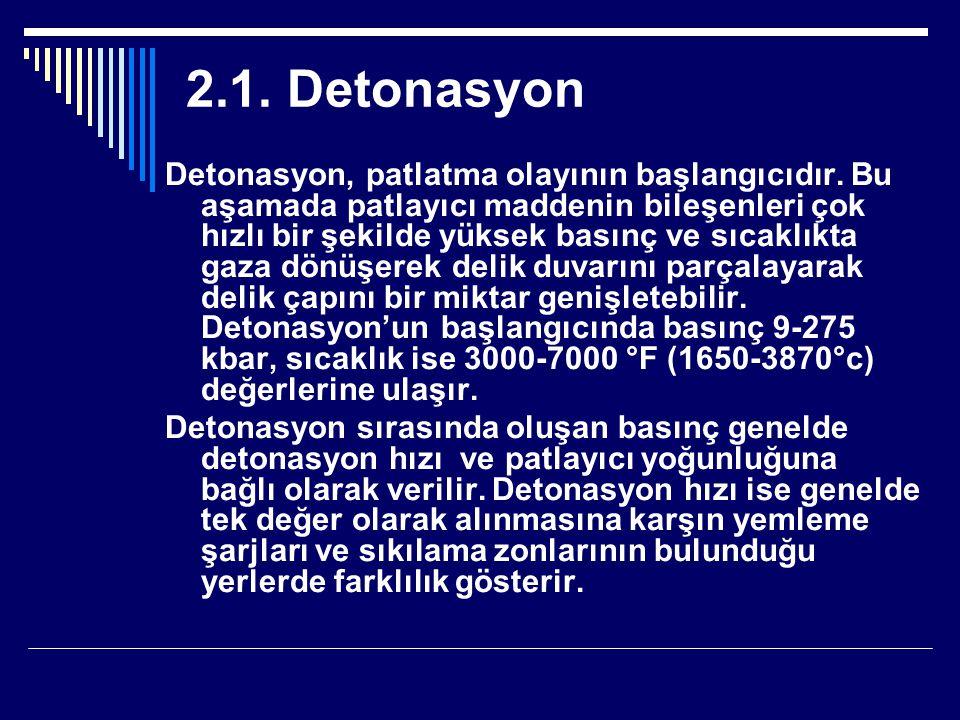 2.1. Detonasyon