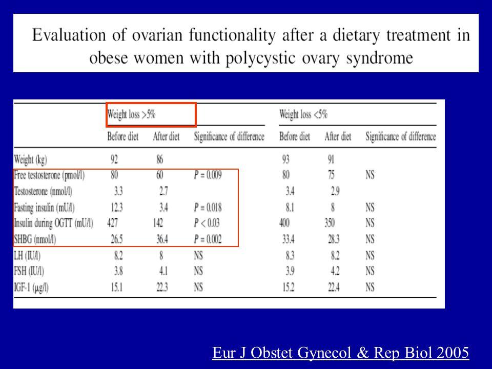 Eur J Obstet Gynecol & Rep Biol 2005