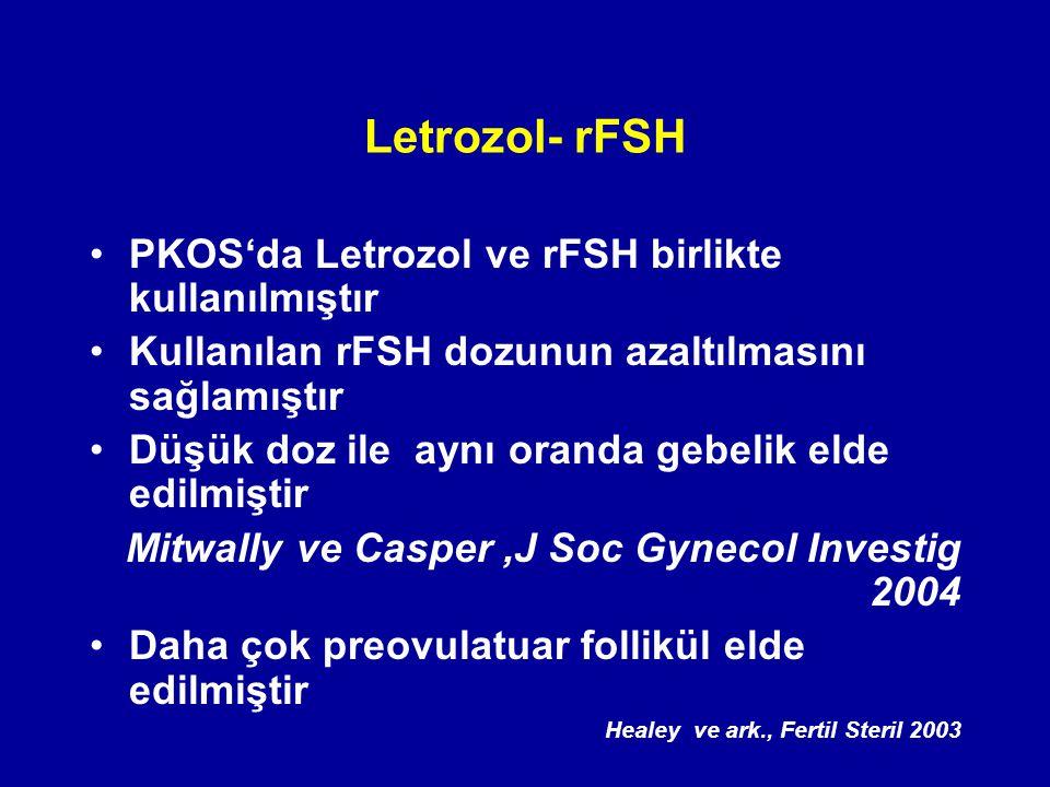 Letrozol- rFSH PKOS'da Letrozol ve rFSH birlikte kullanılmıştır