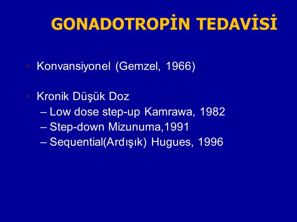 GONADOTROPİN TEDAVİSİ