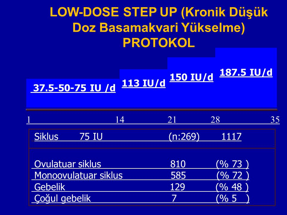 LOW-DOSE STEP UP (Kronik Düşük Doz Basamakvari Yükselme) PROTOKOL