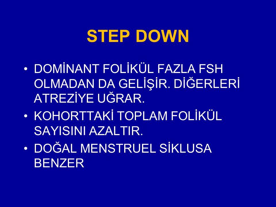 STEP DOWN DOMİNANT FOLİKÜL FAZLA FSH OLMADAN DA GELİŞİR. DİĞERLERİ ATREZİYE UĞRAR. KOHORTTAKİ TOPLAM FOLİKÜL SAYISINI AZALTIR.