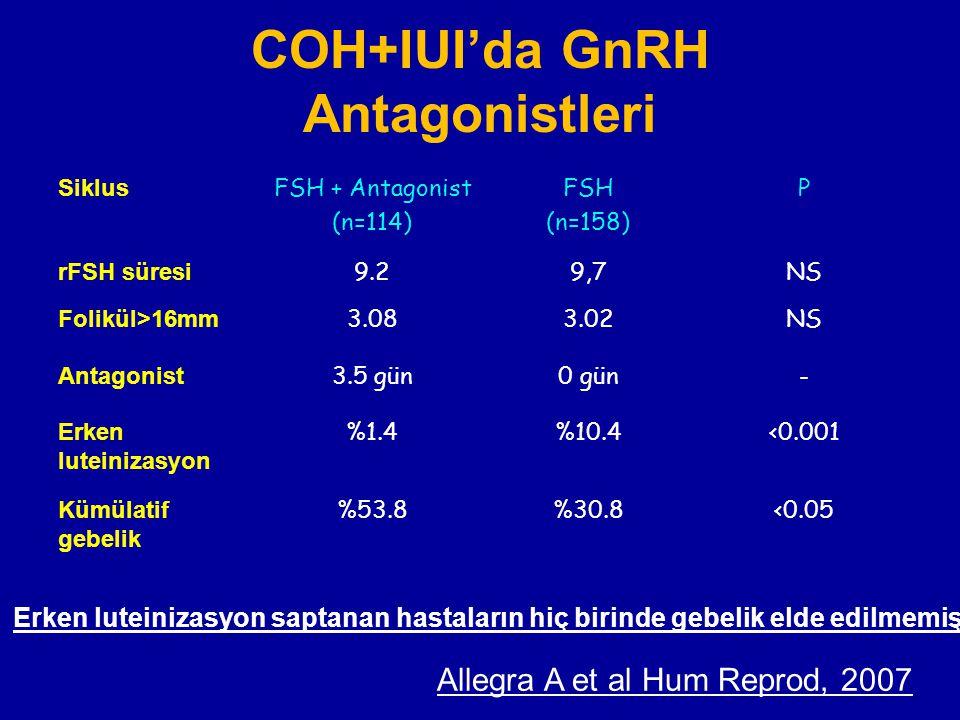 COH+IUI'da GnRH Antagonistleri