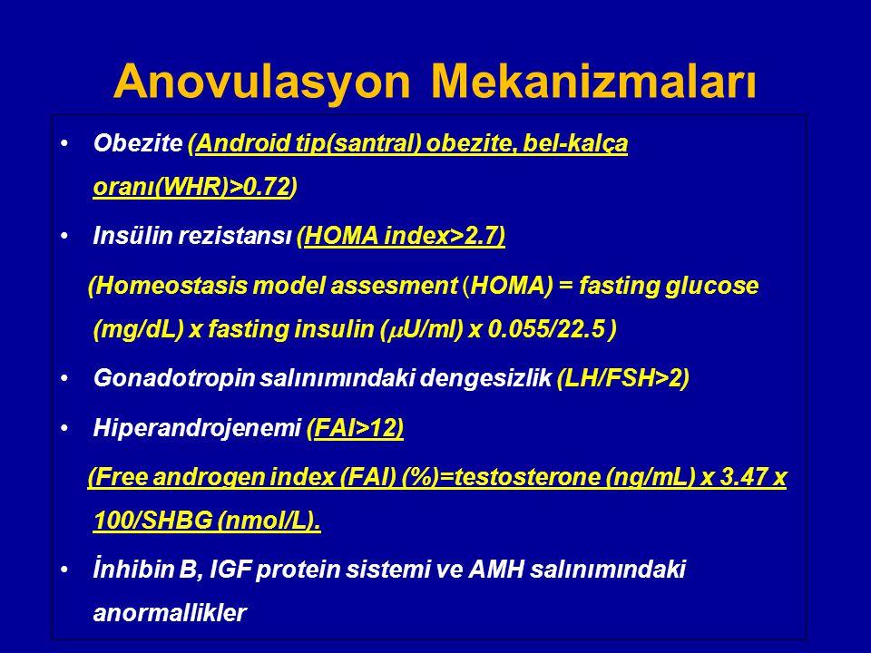 Anovulasyon Mekanizmaları