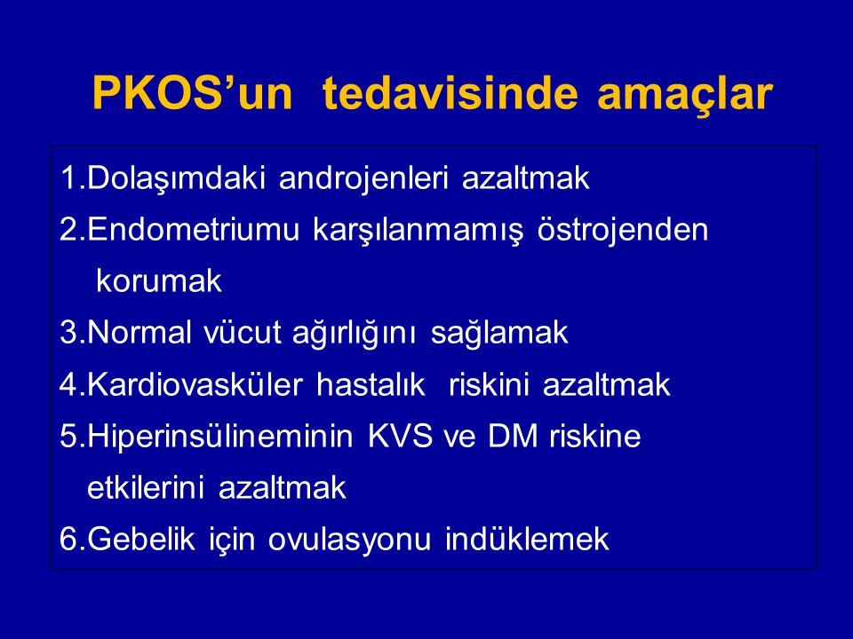 PKOS'un tedavisinde amaçlar