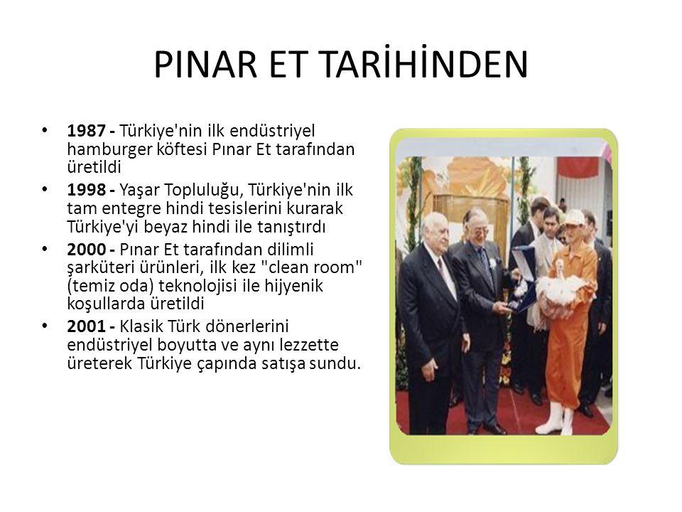 PINAR ET TARİHİNDEN 1987 - Türkiye nin ilk endüstriyel hamburger köftesi Pınar Et tarafından üretildi.