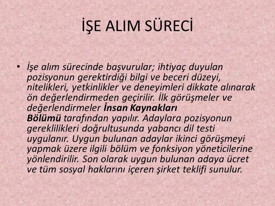 İŞE ALIM SÜRECİ