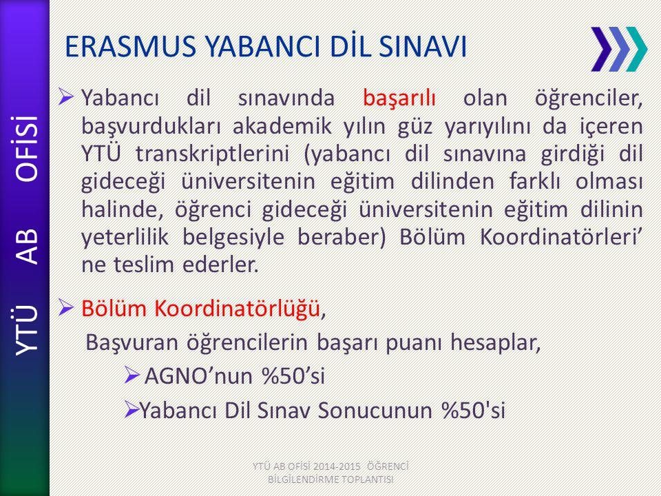 ERASMUS YABANCI DİL SINAVI