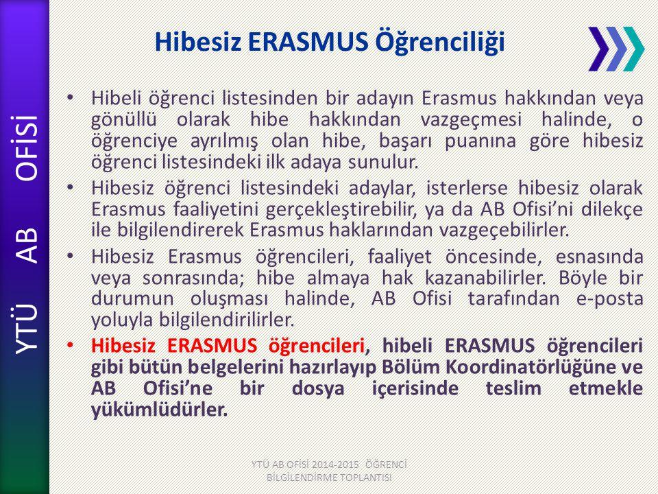 Hibesiz ERASMUS Öğrenciliği