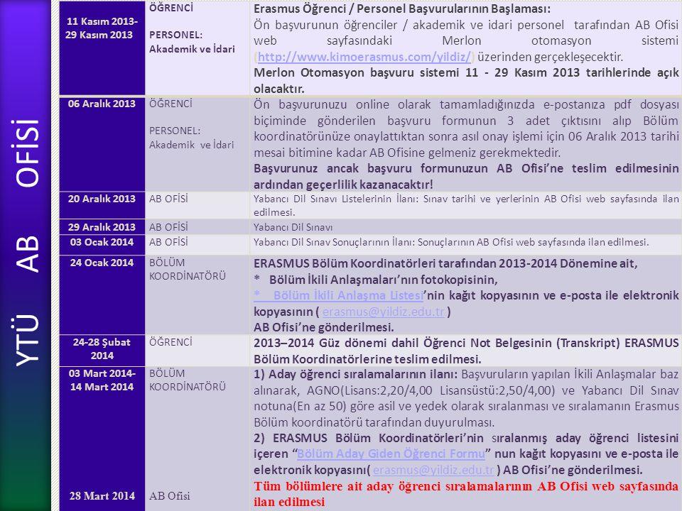 Erasmus Öğrenci / Personel Başvurularının Başlaması:
