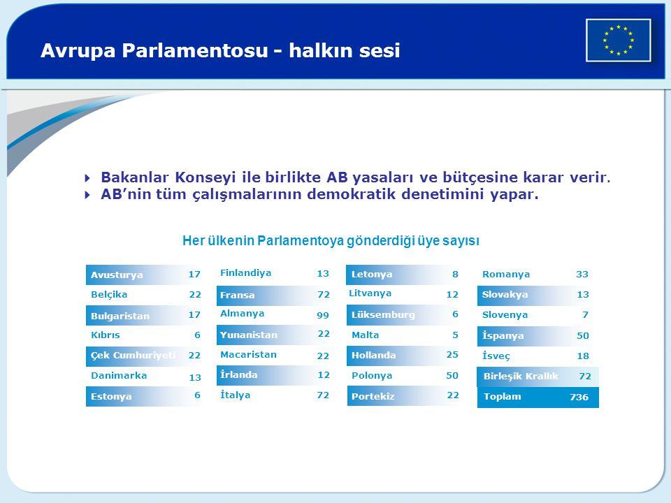 Avrupa Parlamentosu - halkın sesi