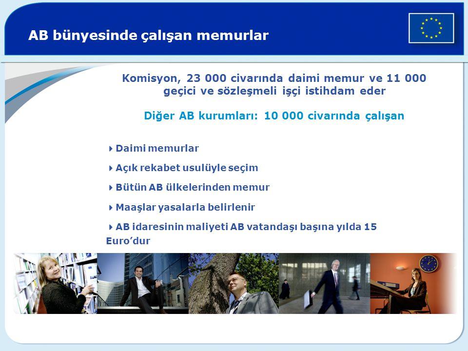 Diğer AB kurumları: 10 000 civarında çalışan