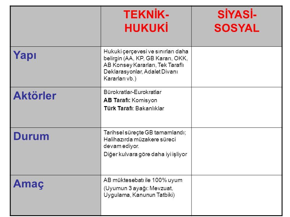 TEKNİK-HUKUKİ SİYASİ-SOSYAL