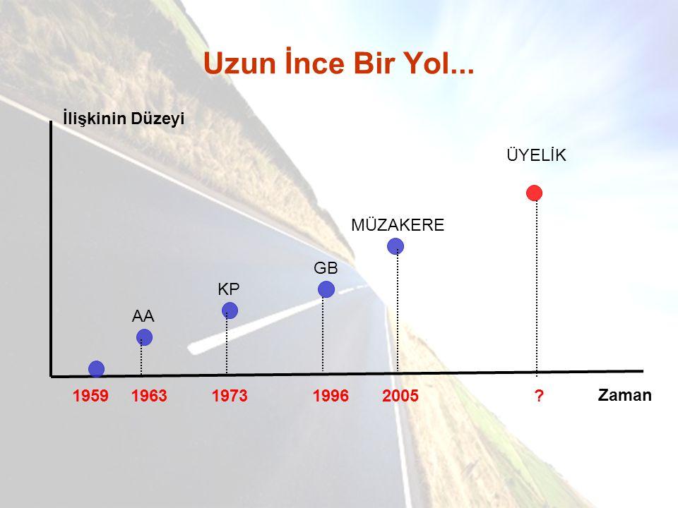 Uzun İnce Bir Yol... İlişkinin Düzeyi ÜYELİK MÜZAKERE GB KP AA 1959