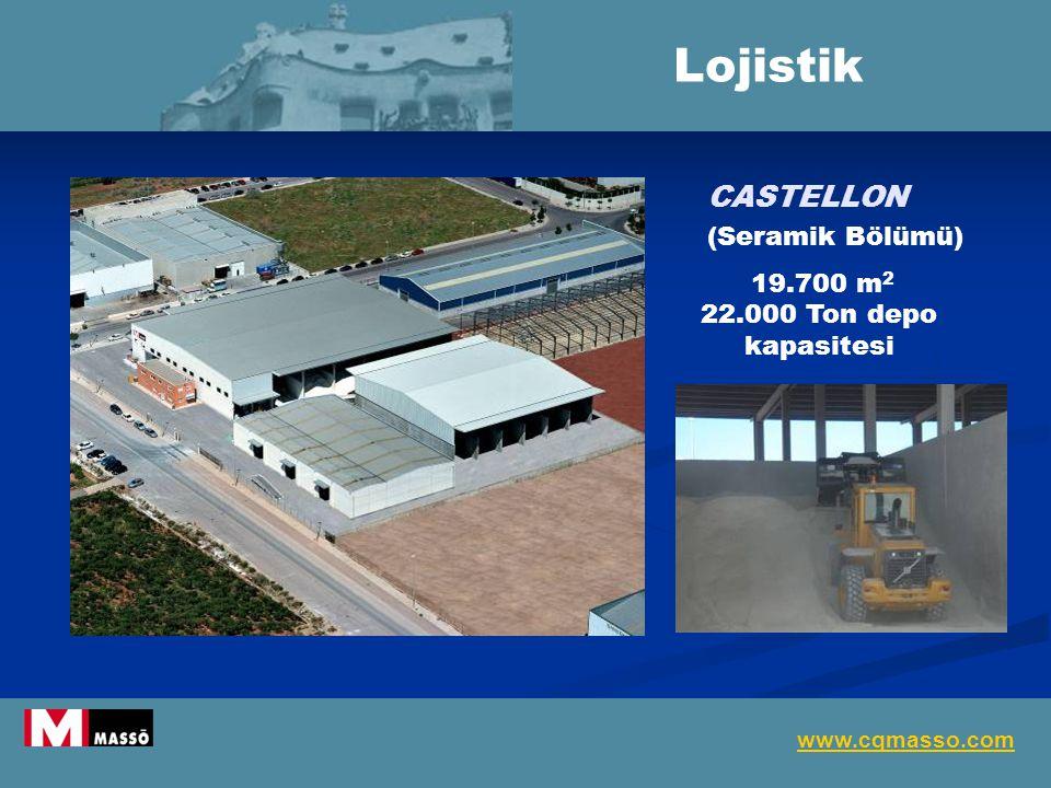 Lojistik CASTELLON (Seramik Bölümü) 19.700 m2