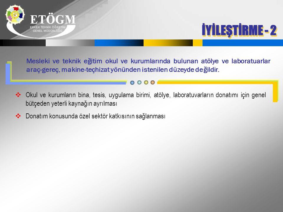 İYİLEŞTİRME - 2