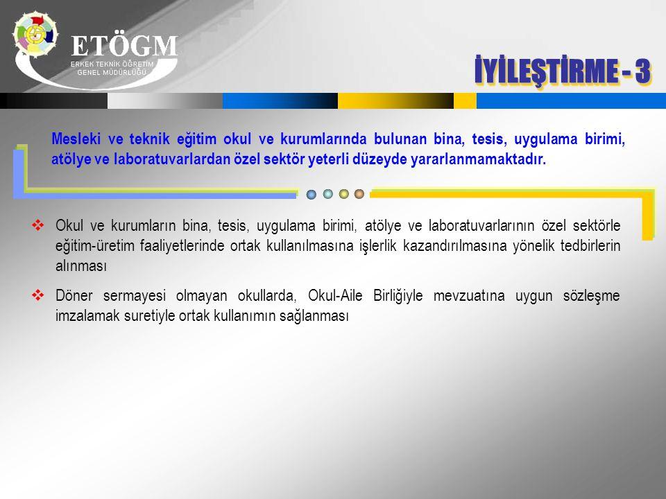 İYİLEŞTİRME - 3