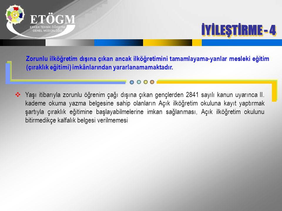 İYİLEŞTİRME - 4