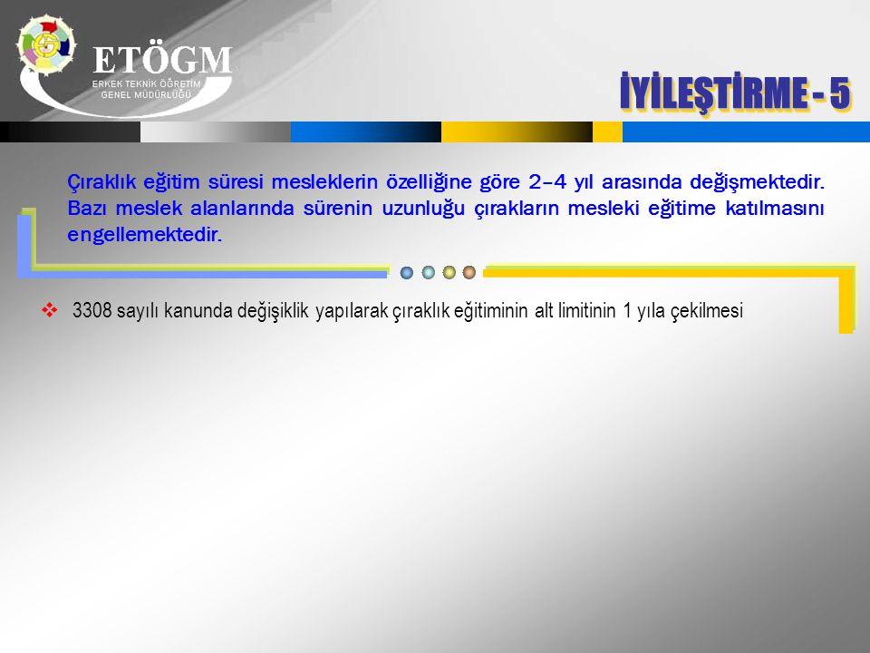 İYİLEŞTİRME - 5