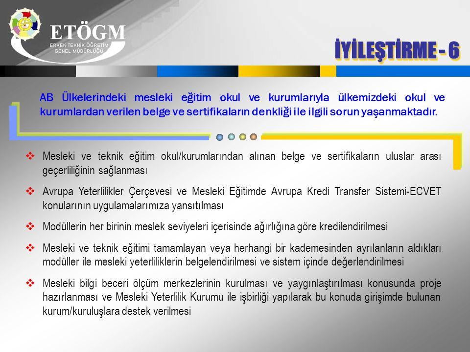 İYİLEŞTİRME - 6