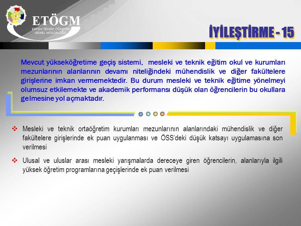 İYİLEŞTİRME - 15
