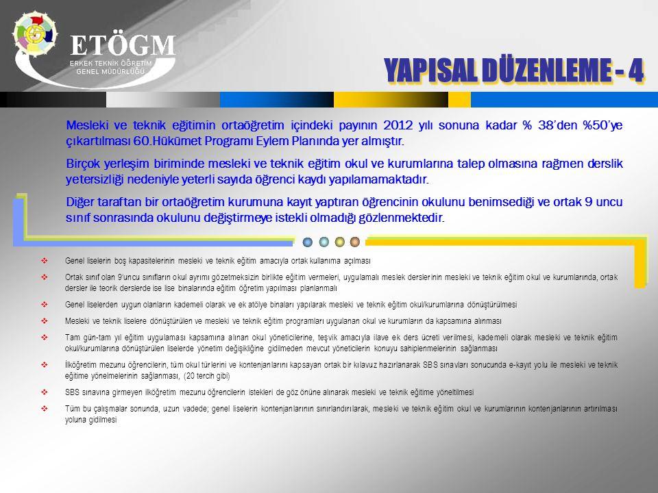 YAPISAL DÜZENLEME - 4