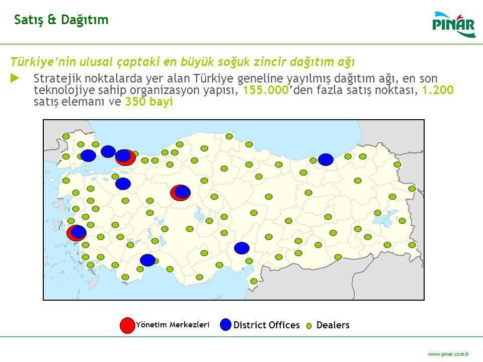 Satış & Dağıtım Türkiye'nin ulusal çaptaki en büyük soğuk zincir dağıtım ağı.