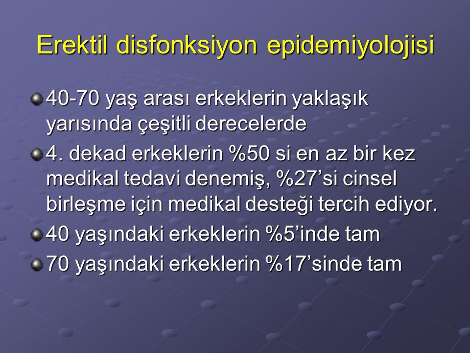 Erektil disfonksiyon epidemiyolojisi