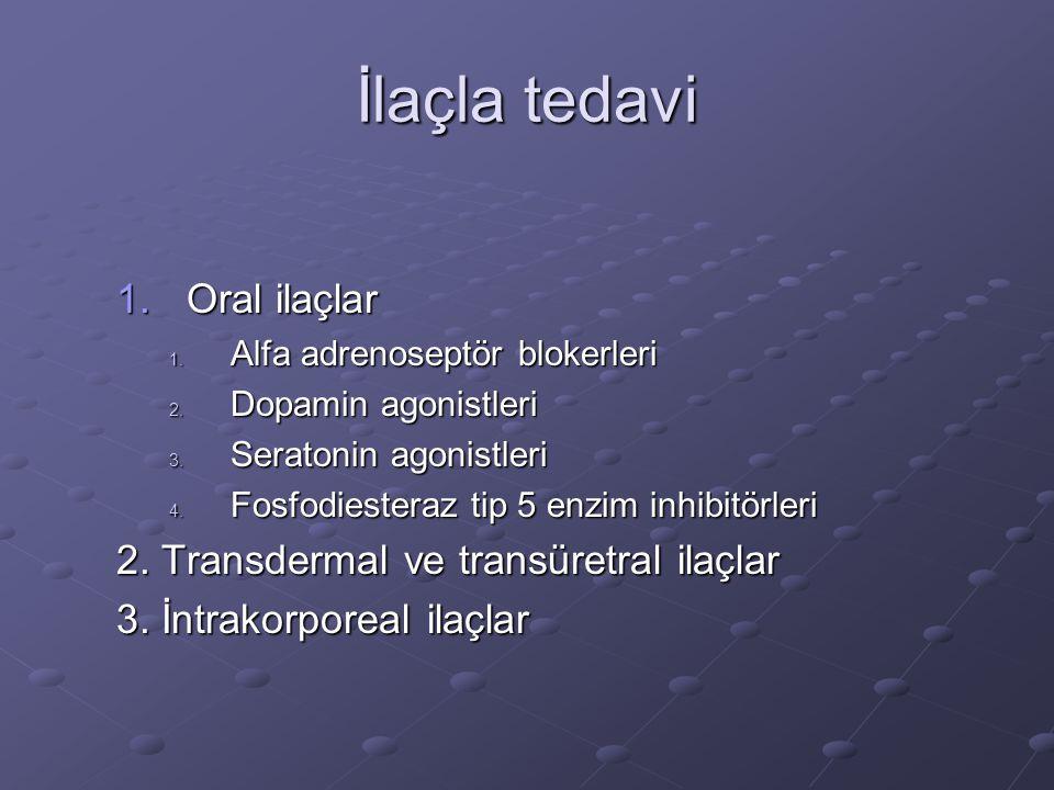 İlaçla tedavi Oral ilaçlar 2. Transdermal ve transüretral ilaçlar