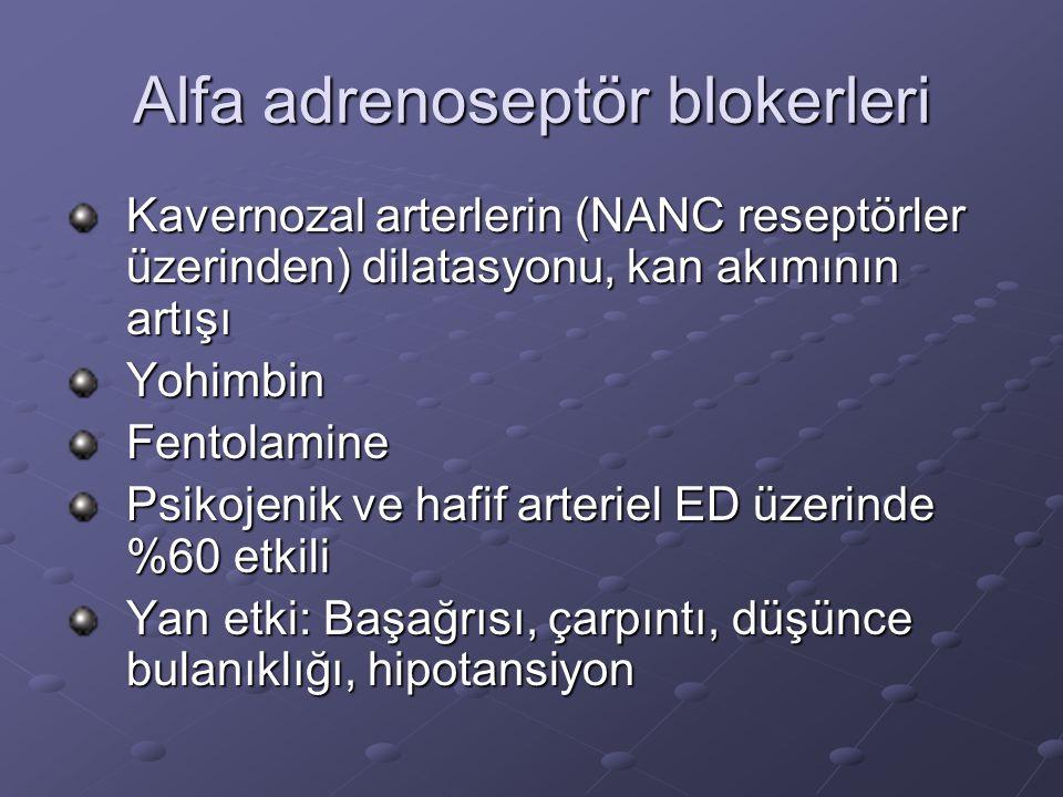 Alfa adrenoseptör blokerleri