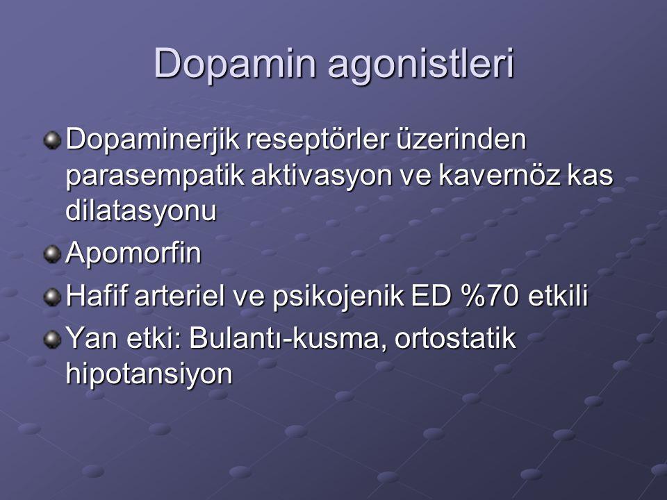 Dopamin agonistleri Dopaminerjik reseptörler üzerinden parasempatik aktivasyon ve kavernöz kas dilatasyonu.