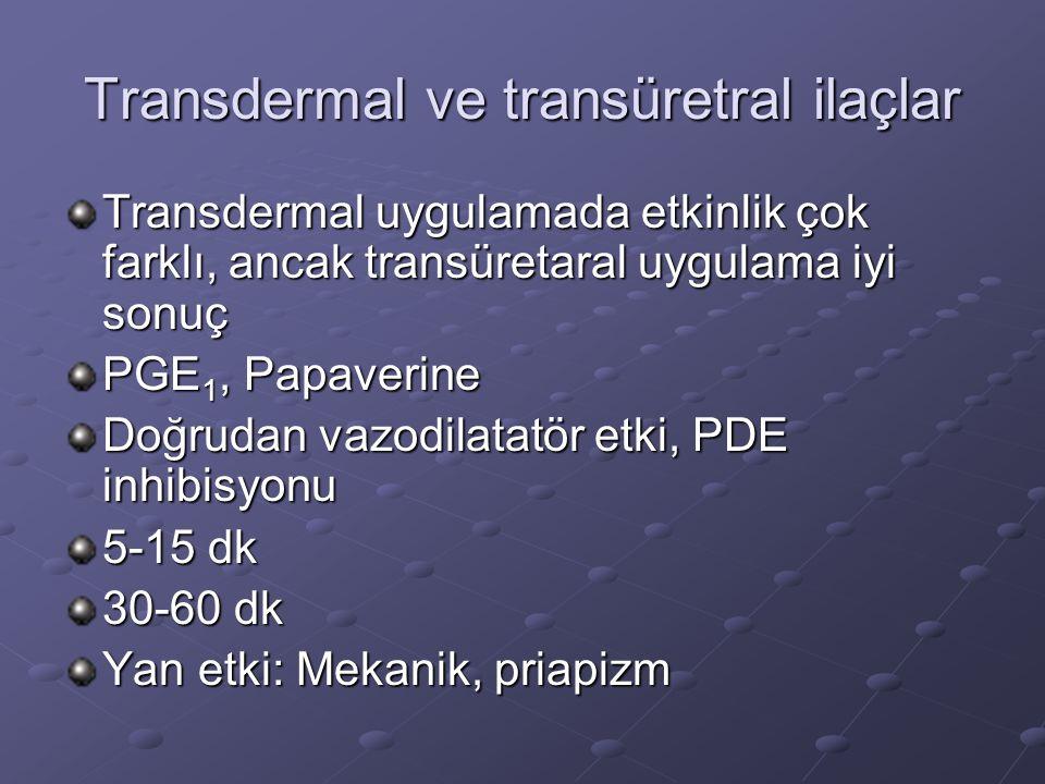 Transdermal ve transüretral ilaçlar