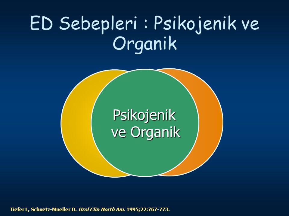 ED Sebepleri : Psikojenik ve Organik
