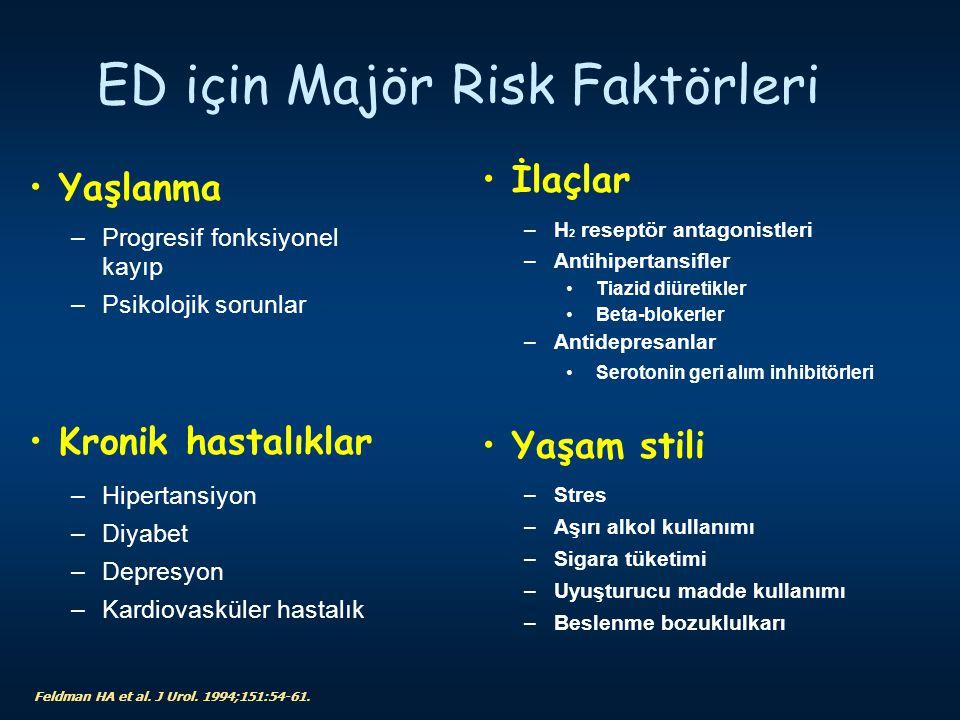 ED için Majör Risk Faktörleri