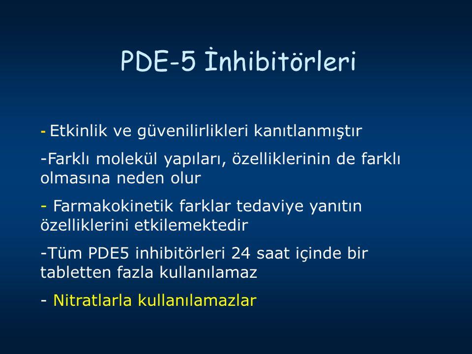 Source: PDE-5 İnhibitörleri. Review: - Etkinlik ve güvenilirlikleri kanıtlanmıştır.