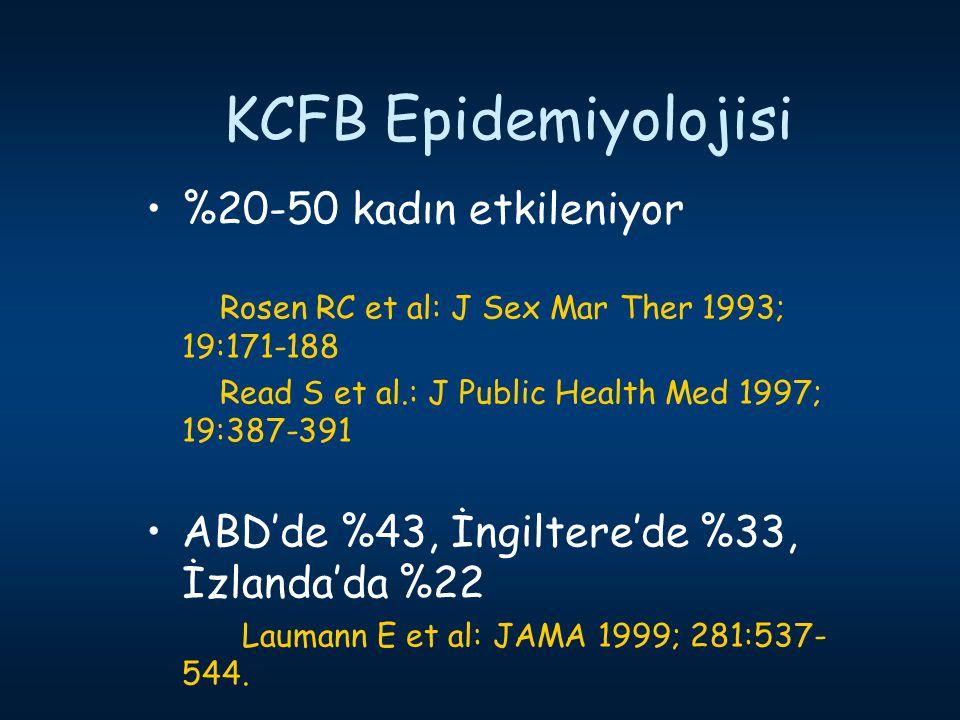 KCFB Epidemiyolojisi %20-50 kadın etkileniyor