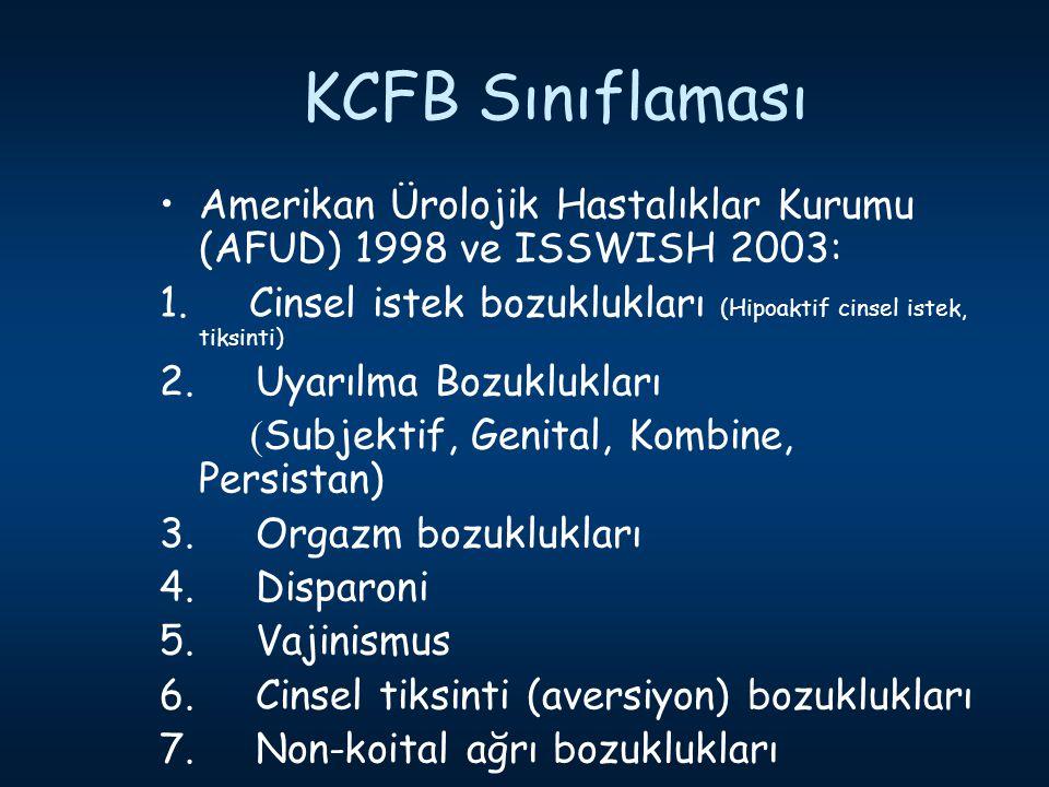 KCFB Sınıflaması Amerikan Ürolojik Hastalıklar Kurumu (AFUD) 1998 ve ISSWISH 2003: