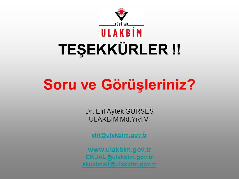 TEŞEKKÜRLER. Soru ve Görüşleriniz. Dr. Elif Aytek GÜRSES ULAKBİM Md