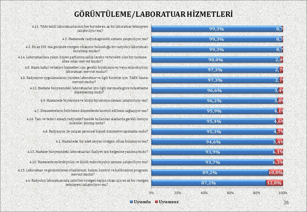 GÖRÜNTÜLEME/LABORATUAR HİZMETLERİ