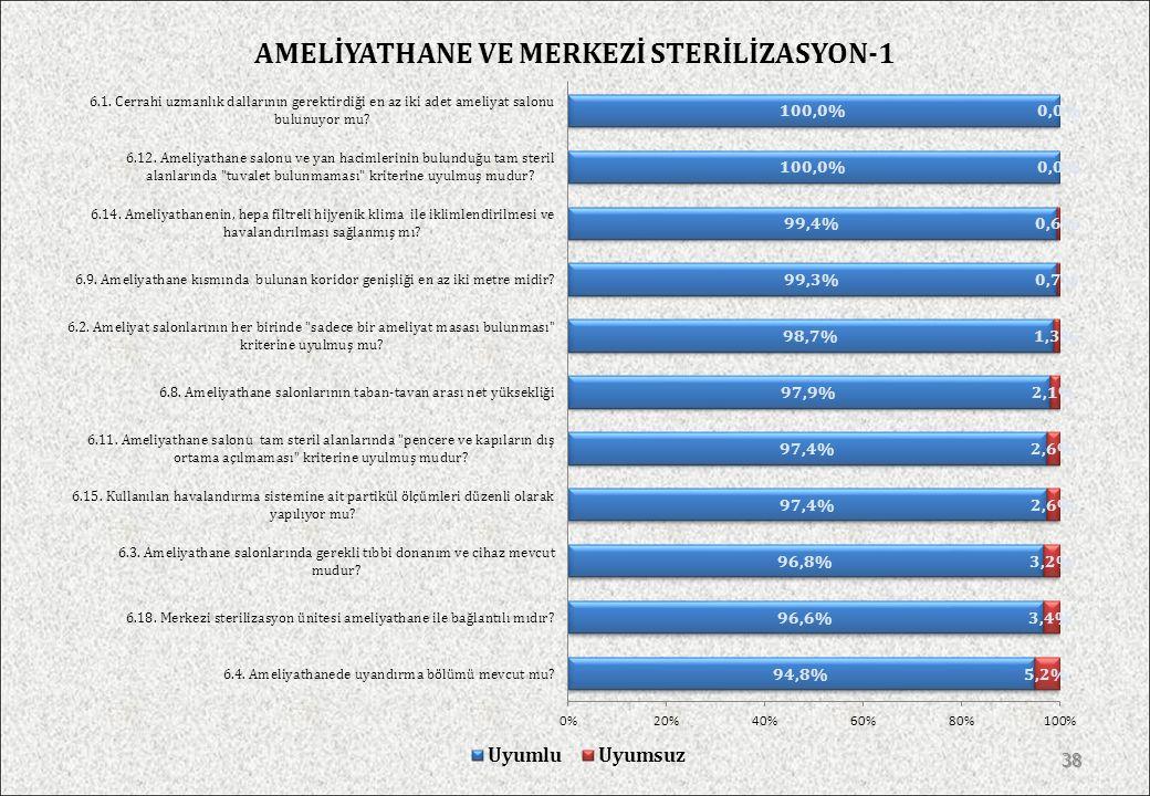 AMELİYATHANE VE MERKEZİ STERİLİZASYON-1