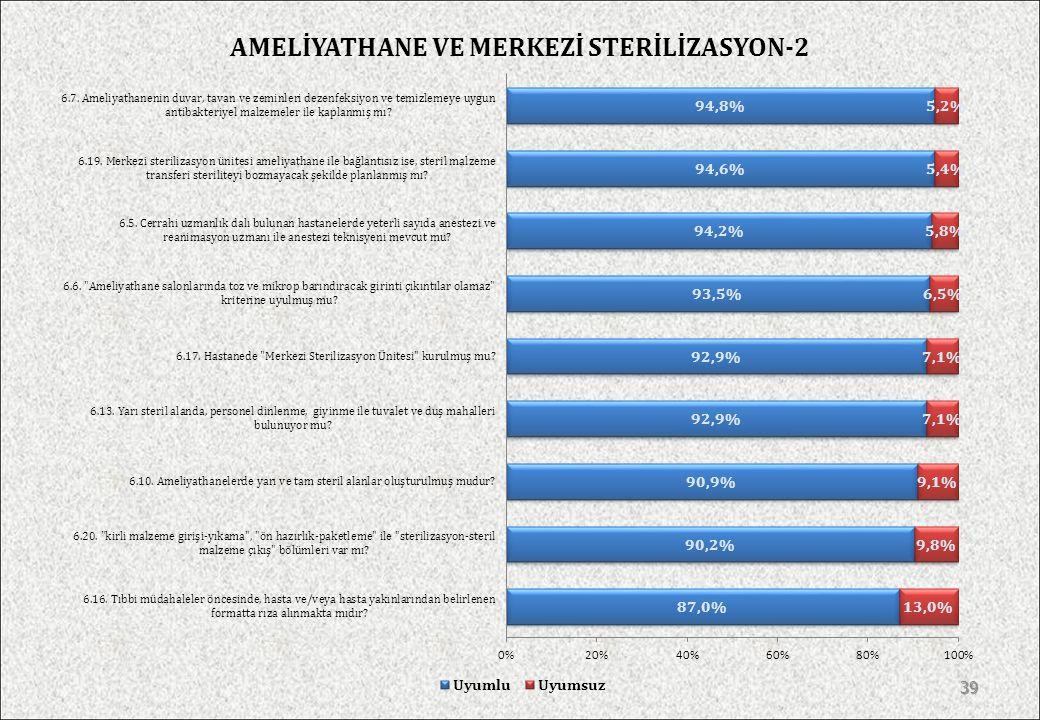 AMELİYATHANE VE MERKEZİ STERİLİZASYON-2