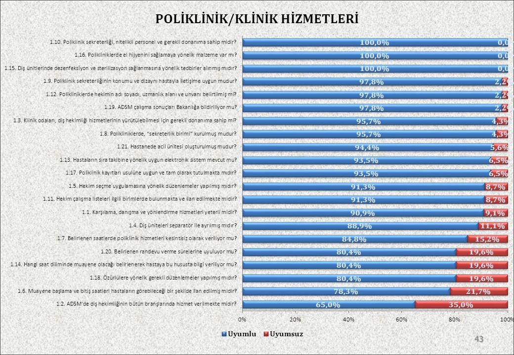 POLİKLİNİK/KLİNİK HİZMETLERİ