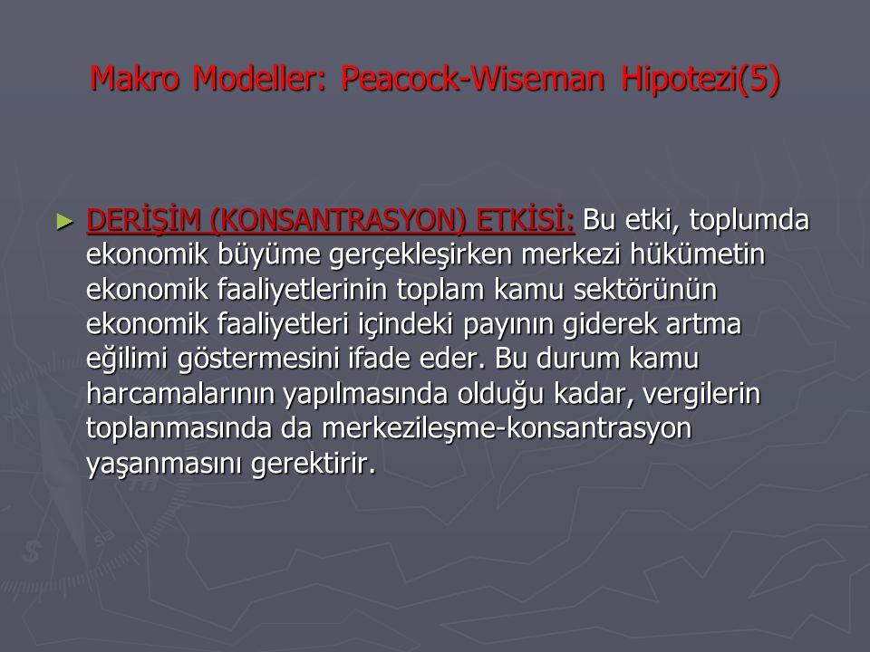 Makro Modeller: Peacock-Wiseman Hipotezi(5)