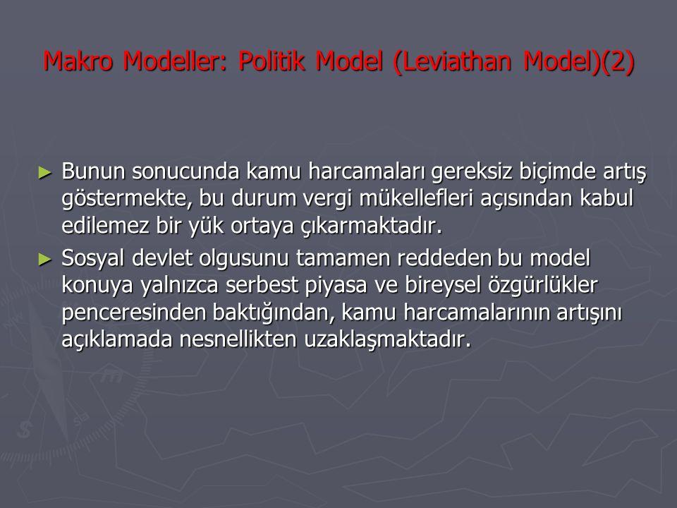 Makro Modeller: Politik Model (Leviathan Model)(2)
