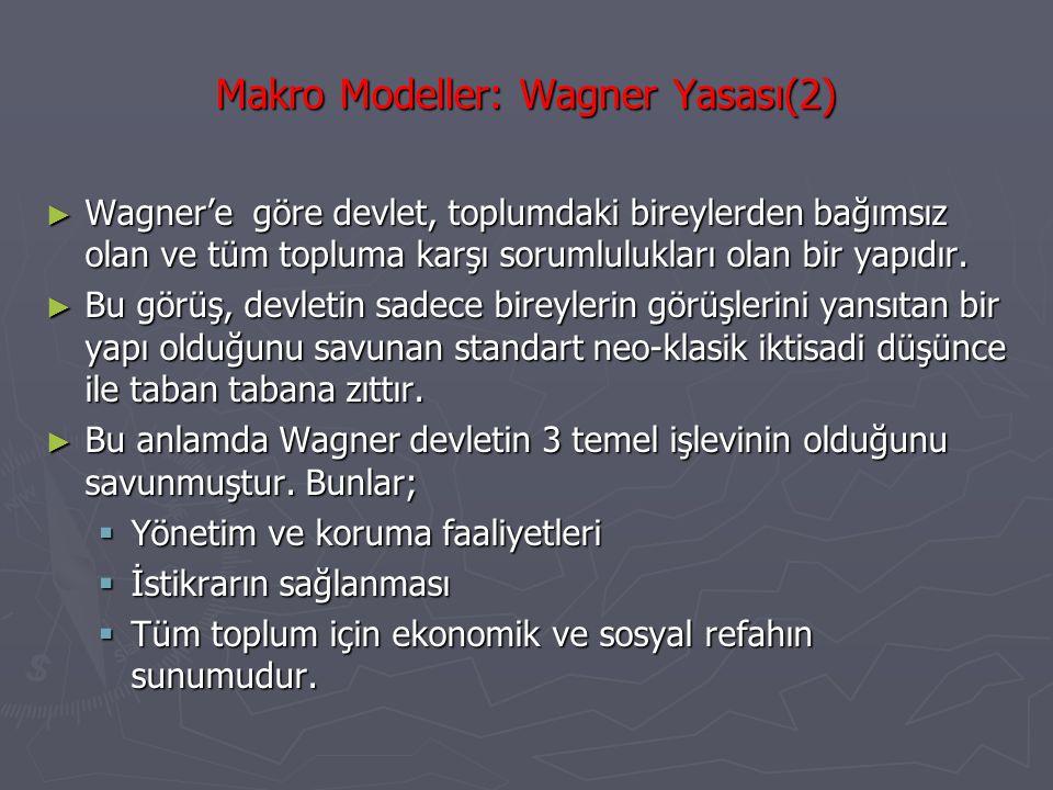 Makro Modeller: Wagner Yasası(2)