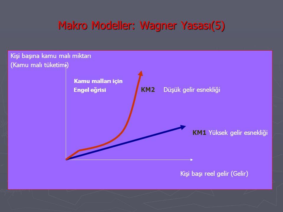 Makro Modeller: Wagner Yasası(5)