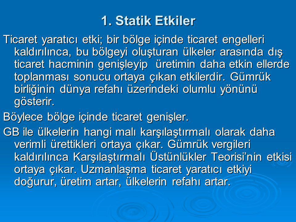 1. Statik Etkiler