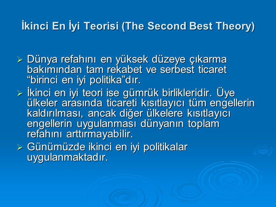 İkinci En İyi Teorisi (The Second Best Theory)