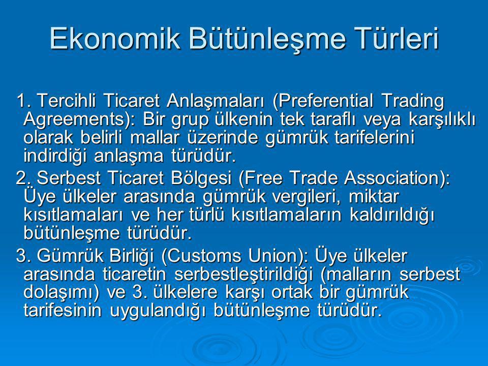 Ekonomik Bütünleşme Türleri