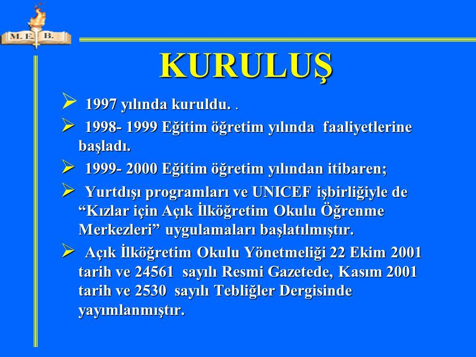 KURULUŞ 1998- 1999 Eğitim öğretim yılında faaliyetlerine başladı.